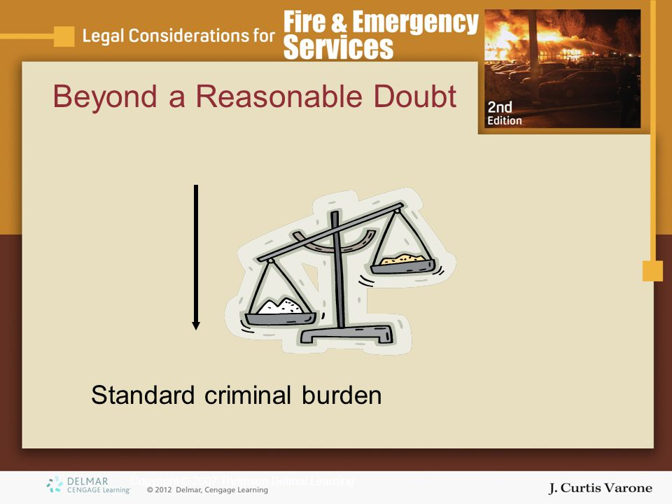 Copyright © 2007 Thomson Delmar Learning Beyond a Reasonable Doubt Standard criminal burden