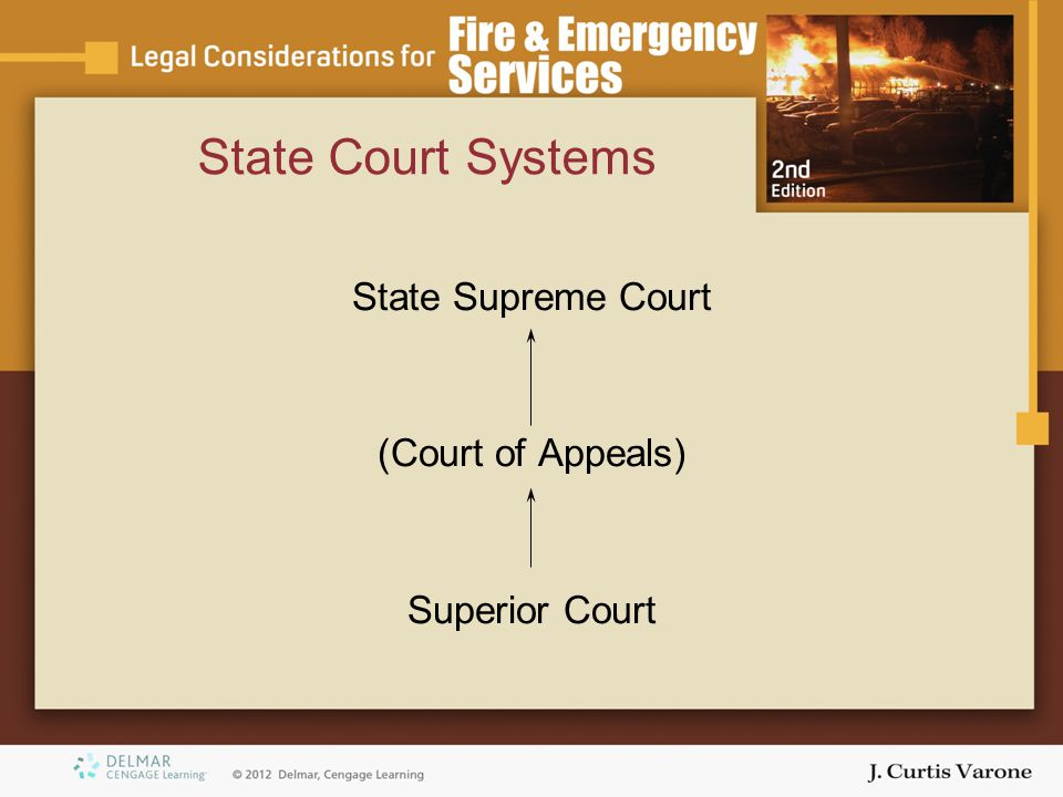 State Court Systems State Supreme Court (Court of Appeals) Superior Court