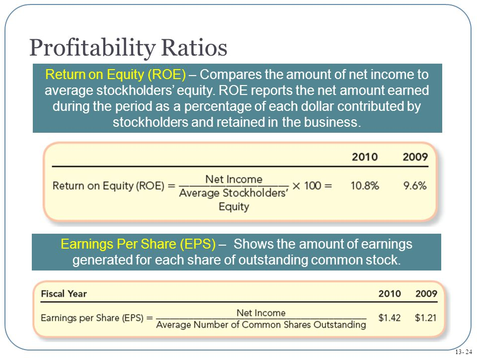 Profitability Ratios Return on Equity (ROE) – Compares the amount of net income to average stockholders' equity.
