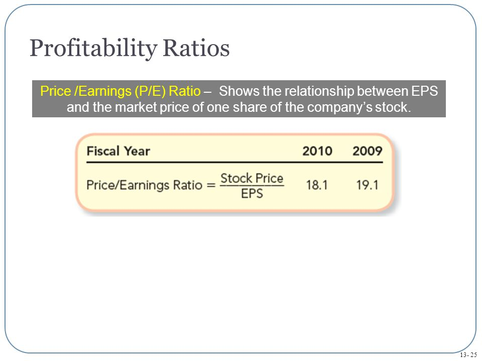 Profitability Ratios Price /Earnings (P/E) Ratio – Shows the relationship between EPS and the market price of one share of the company's stock.