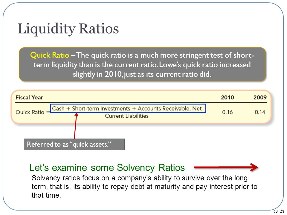 Liquidity Ratios Quick Ratio – The quick ratio is a much more stringent test of short- term liquidity than is the current ratio.