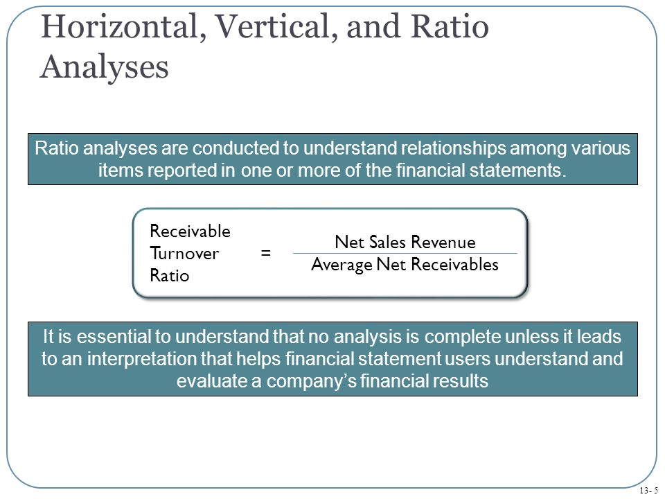 13- 5 Horizontal, Vertical, and Ratio Analyses Ratio analyses are conducted to understand relationships among various items reported in one or more of the financial statements.