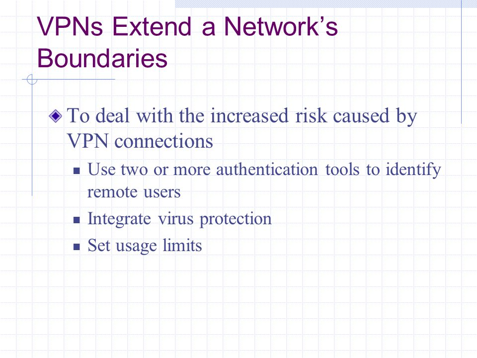 VPNs Extend a Network's Boundaries To deal with the increased risk caused by VPN connections Use two or more authentication tools to identify remote users Integrate virus protection Set usage limits