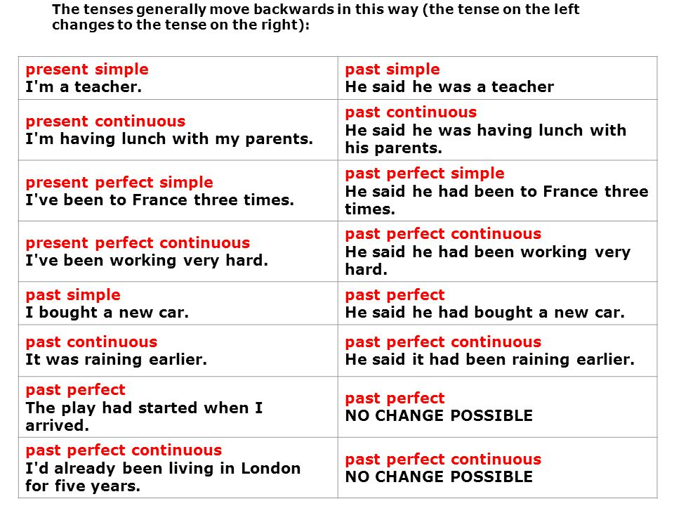 The tenses generally move backwards in this way (the tense on the left changes to the tense on the right): present simple I m a teacher.