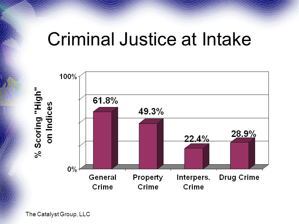 The Catalyst Group, LLC Criminal Justice at Intake