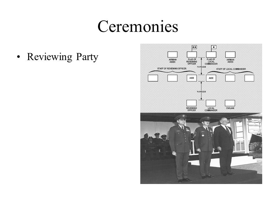 Ceremonies Reviewing Party