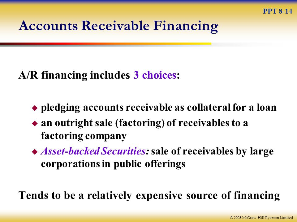 © 2003 McGraw-Hill Ryerson Limited Accounts Receivable Financing A/R financing includes 3 choices:  pledging accounts receivable as collateral for a loan  an outright sale (factoring) of receivables to a factoring company  Asset-backed Securities: sale of receivables by large corporations in public offerings Tends to be a relatively expensive source of financing PPT 8-14