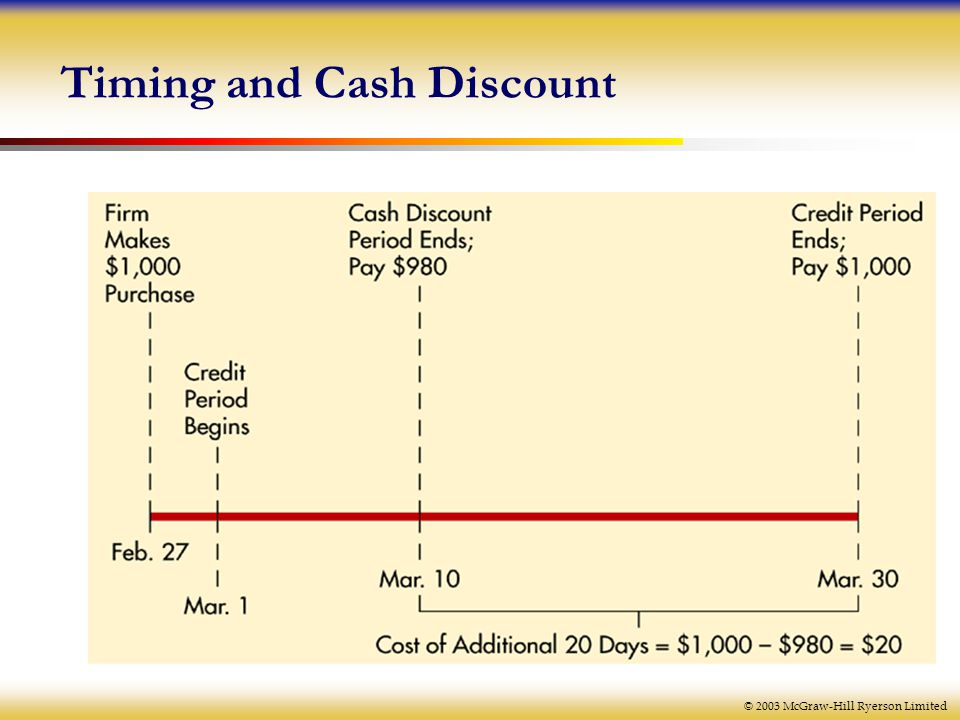 © 2003 McGraw-Hill Ryerson Limited Timing and Cash Discount