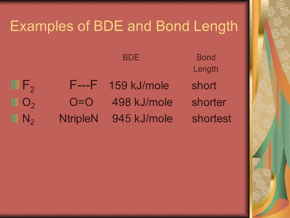 Examples of BDE and Bond Length BDE Bond Length F 2 F---F 159 kJ/mole short O 2 O=O 498 kJ/mole shorter N 2 NtripleN 945 kJ/mole shortest