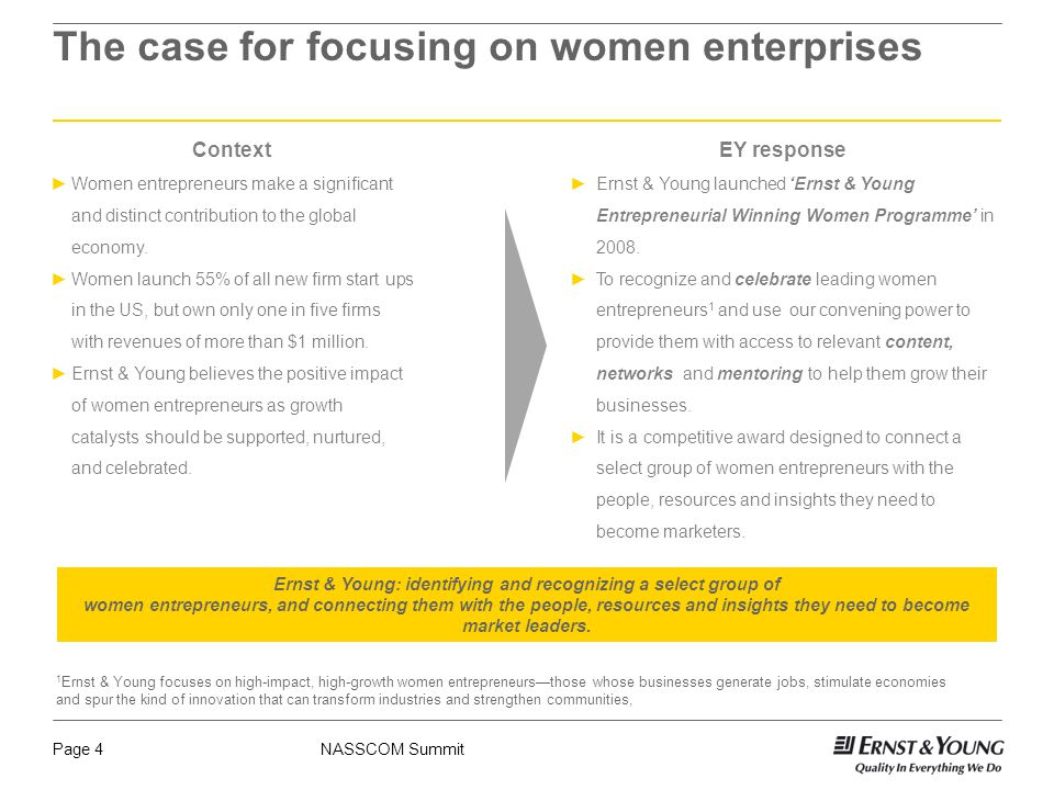 NASSCOM SummitPage 4 The case for focusing on women enterprises EY response ►Ernst & Young launched 'Ernst & Young Entrepreneurial Winning Women Programme' in 2008.