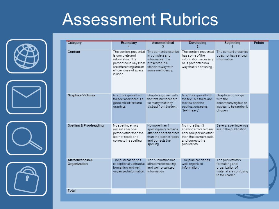 Assessment Rubrics CategoryExemplary 4 Accomplished 3 Developing 2 Beginning 1 Points ContentThe content presented is complete and informative.