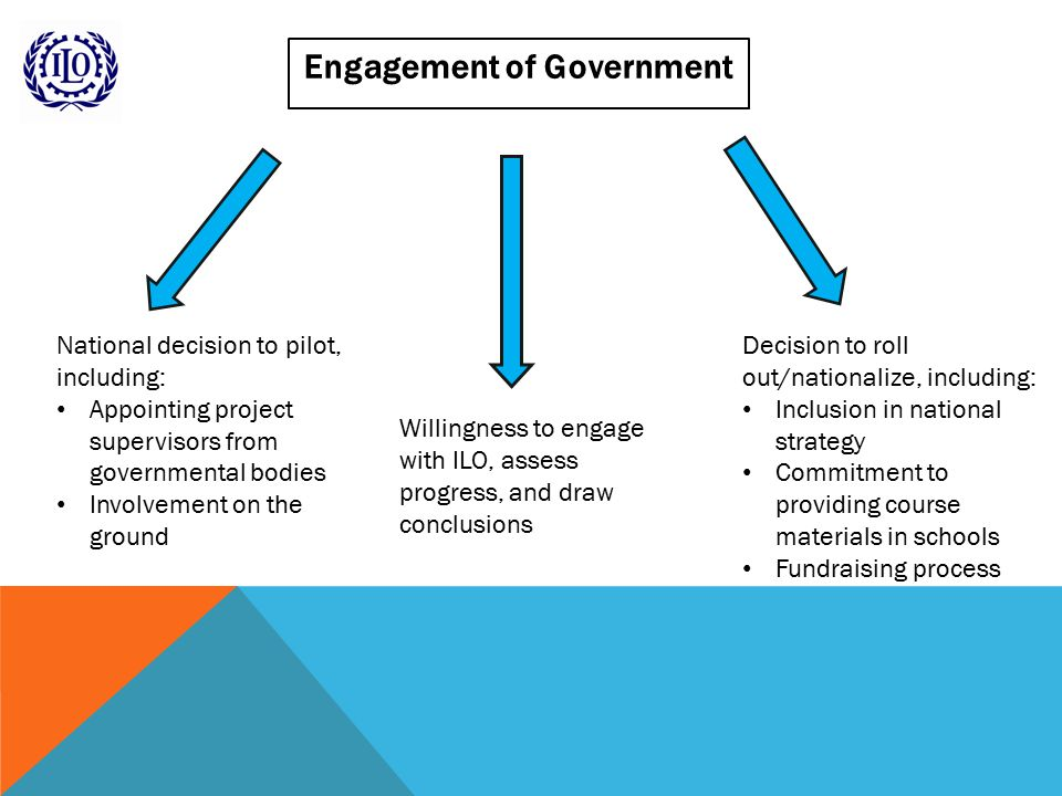 Engagement of Government National decision to pilot, including: Appointing project supervisors from governmental bodies Involvement on the ground Willingness to engage with ILO, assess progress, and draw conclusions Decision to roll out/nationalize, including: Inclusion in national strategy Commitment to providing course materials in schools Fundraising process