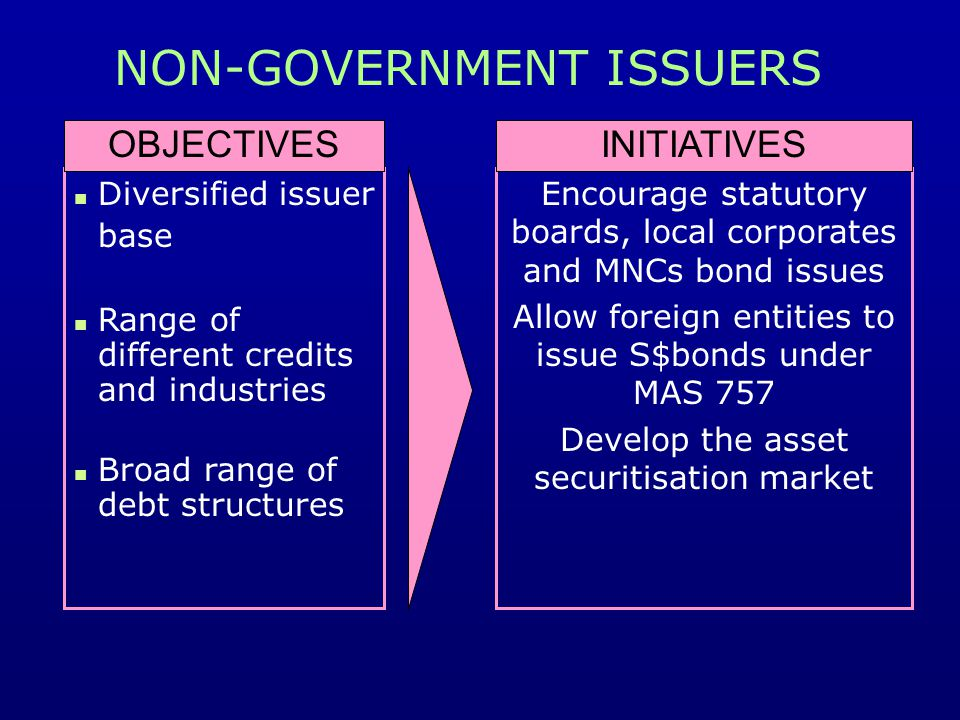 NON-GOVERNMENT ISSUERS Diversified issuer base Range of different credits and industries Broad range of debt structures Encourage statutory boards, local corporates and MNCs bond issues Allow foreign entities to issue S$bonds under MAS 757 Develop the asset securitisation market OBJECTIVESINITIATIVES
