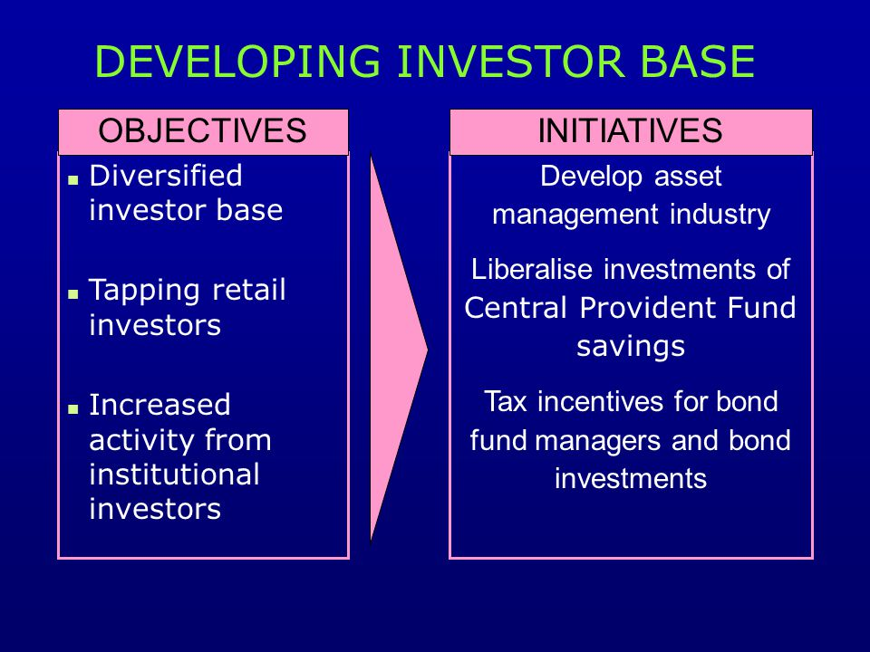 DEVELOPING INVESTOR BASE Diversified investor base Tapping retail investors Increased activity from institutional investors Develop asset management industry Liberalise investments of Central Provident Fund savings Tax incentives for bond fund managers and bond investments OBJECTIVESINITIATIVES