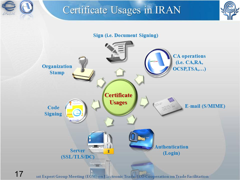 1st Expert Group Meeting (EGM) on Electronic Trade-ECO Cooperation on Trade Facilitation Certificate Usages in IRAN Organization Stamp Code Signing Server (SSL/TLS/DC) Authentication (Login) Sign (i.e.