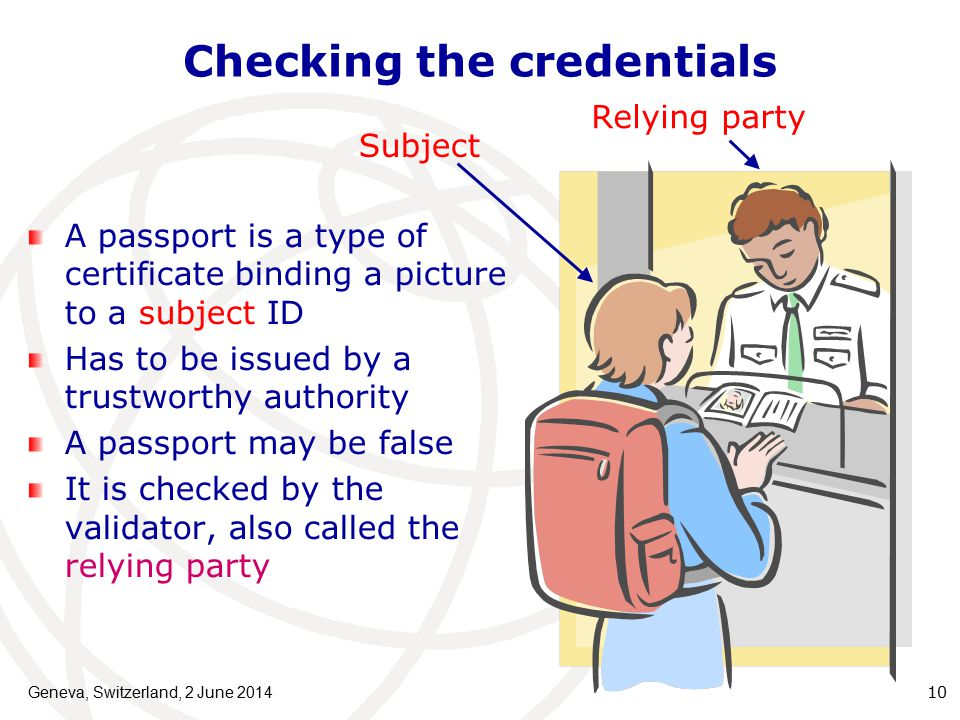 Checking the credentials Geneva, Switzerland, 2 June A passport is a type of certificate binding a picture to a subject ID Has to be issued by a trustworthy authority A passport may be false It is checked by the validator, also called the relying party Subject Relying party