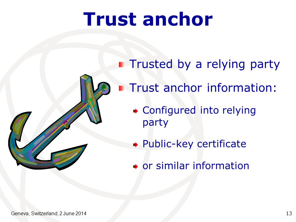 Trust anchor Trusted by a relying party Trust anchor information: Configured into relying party Public-key certificate or similar information Geneva, Switzerland, 2 June