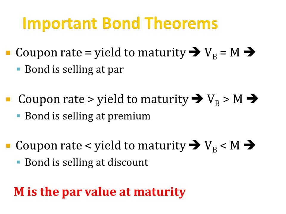  Coupon rate = yield to maturity  V B = M   Bond is selling at par  Coupon rate > yield to maturity  V B > M   Bond is selling at premium  Coupon rate < yield to maturity  V B < M   Bond is selling at discount M is the par value at maturity
