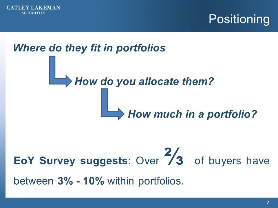 Where do they fit in portfolios How do you allocate them.