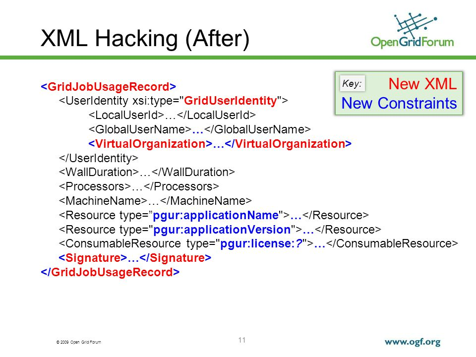 © 2009 Open Grid Forum XML Hacking (After) … … 11 New XML New Constraints Key: