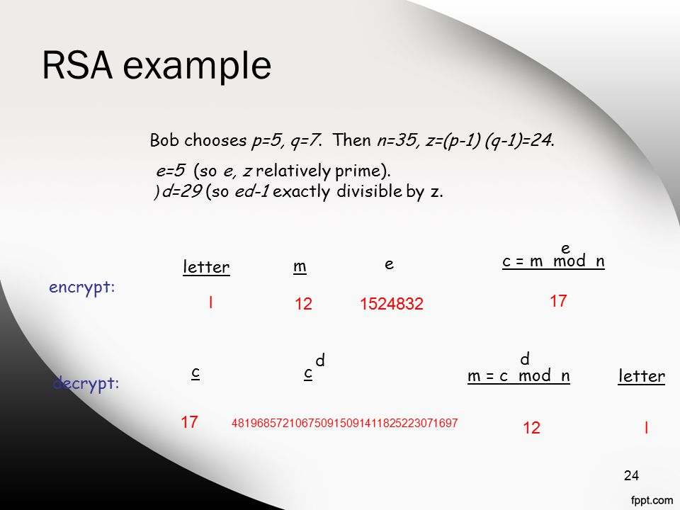 RSA example 24 Bob chooses p=5, q=7. Then n=35, z=(p-1) (q-1)=24.