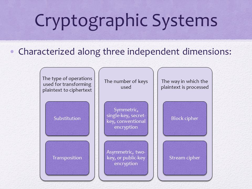 Cryptographic Systems Characterized along three independent dimensions: The type of operations used for transforming plaintext to ciphertext SubstitutionTransposition The number of keys used Symmetric, single-key, secret- key, conventional encryption Asymmetric, two- key, or public-key encryption The way in which the plaintext is processed Block cipherStream cipher