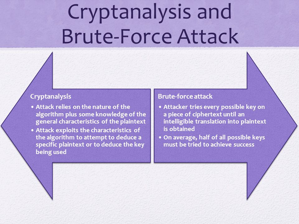 Cryptanalysis and Brute-Force Attack Cryptanalysis Attack relies on the nature of the algorithm plus some knowledge of the general characteristics of the plaintext Attack exploits the characteristics of the algorithm to attempt to deduce a specific plaintext or to deduce the key being used Brute-force attack Attacker tries every possible key on a piece of ciphertext until an intelligible translation into plaintext is obtained On average, half of all possible keys must be tried to achieve success