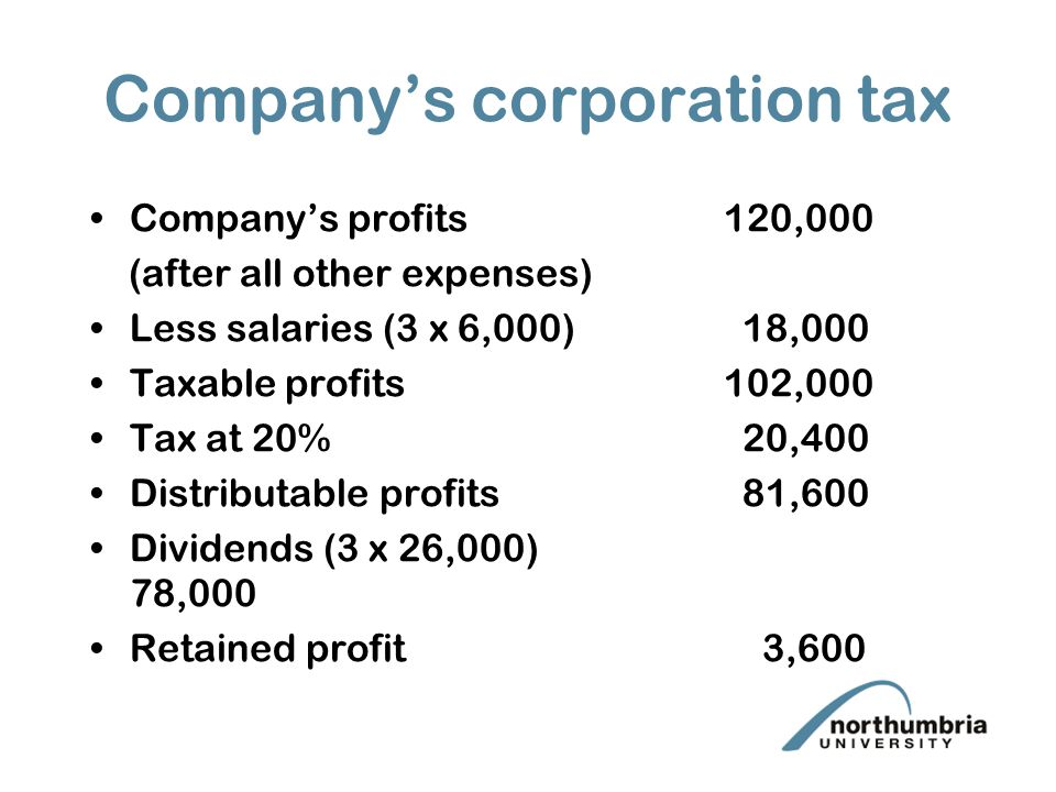 Company's corporation tax Company's profits 120,000 (after all other expenses) Less salaries (3 x 6,000) 18,000 Taxable profits102,000 Tax at 20% 20,400 Distributable profits 81,600 Dividends (3 x 26,000) 78,000 Retained profit 3,600