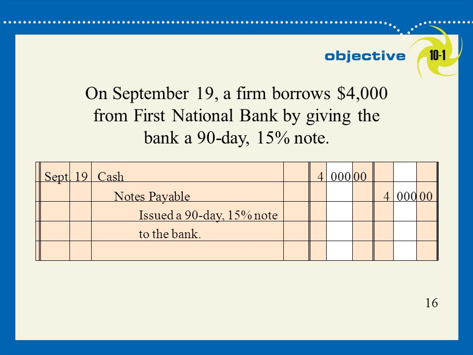 Click to edit Master title style On September 19, a firm borrows $4,000 from First National Bank by giving the bank a 90-day, 15% note.