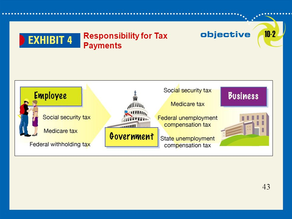 Click to edit Master title style Responsibility for Tax Payments