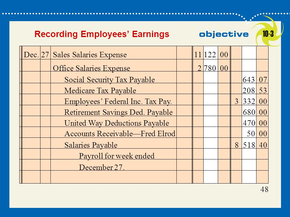 Click to edit Master title style 24 Recording Employees' Earnings 48 Dec.