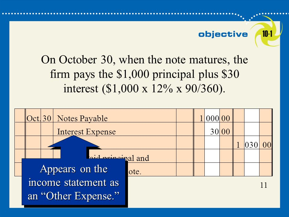 Click to edit Master title style On October 30, when the note matures, the firm pays the $1,000 principal plus $30 interest ($1,000 x 12% x 90/360).