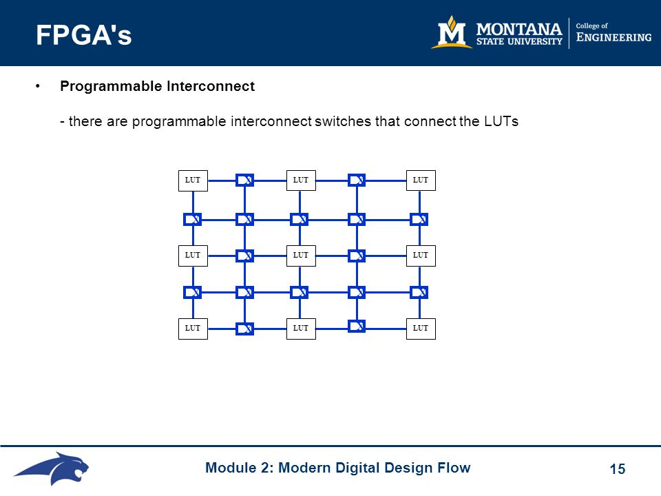 Module 2: Modern Digital Design Flow 15 FPGA s Programmable Interconnect - there are programmable interconnect switches that connect the LUTs LUT X X X X X X X X X X X X XXX XX