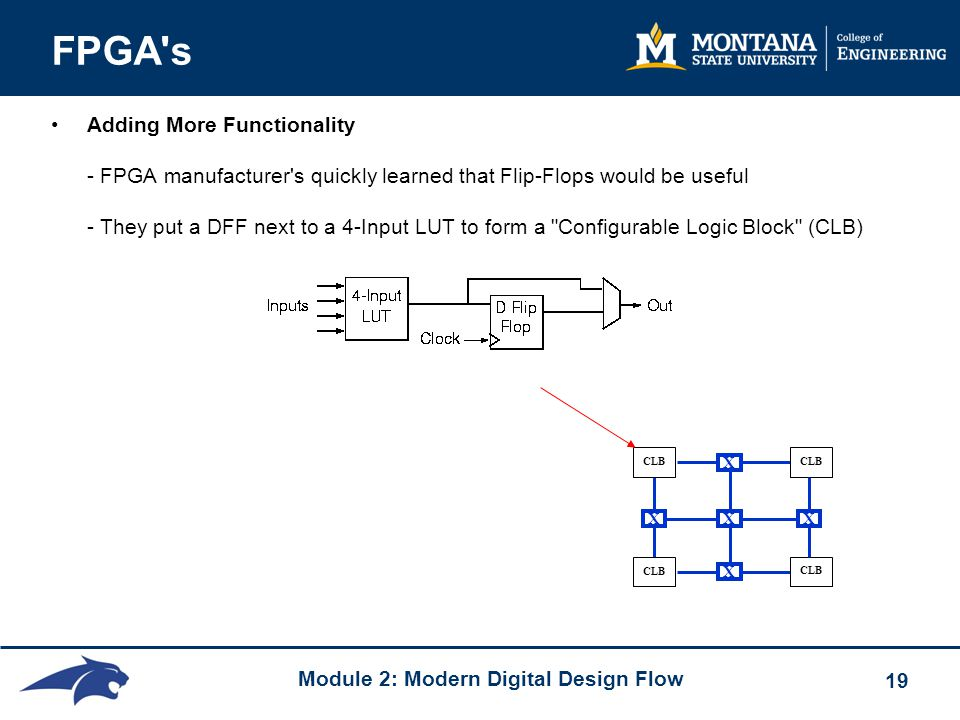 Module 2: Modern Digital Design Flow 19 FPGA s Adding More Functionality - FPGA manufacturer s quickly learned that Flip-Flops would be useful - They put a DFF next to a 4-Input LUT to form a Configurable Logic Block (CLB) CLB X X X XX