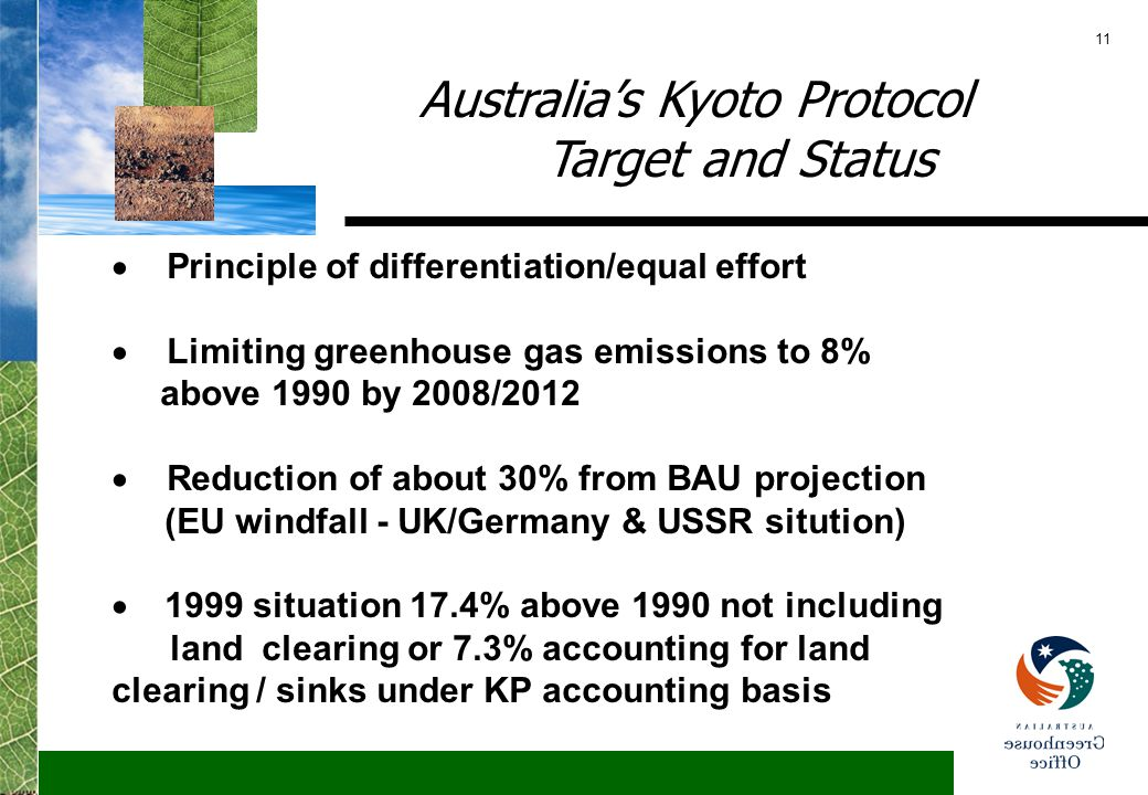 11 Australia's Kyoto Protocol Target and Status  Principle of differentiation/equal effort  Limiting greenhouse gas emissions to 8% above 1990 by 2008/2012  Reduction of about 30% from BAU projection (EU windfall - UK/Germany & USSR sitution)  1999 situation 17.4% above 1990 not including land clearing or 7.3% accounting for land clearing / sinks under KP accounting basis