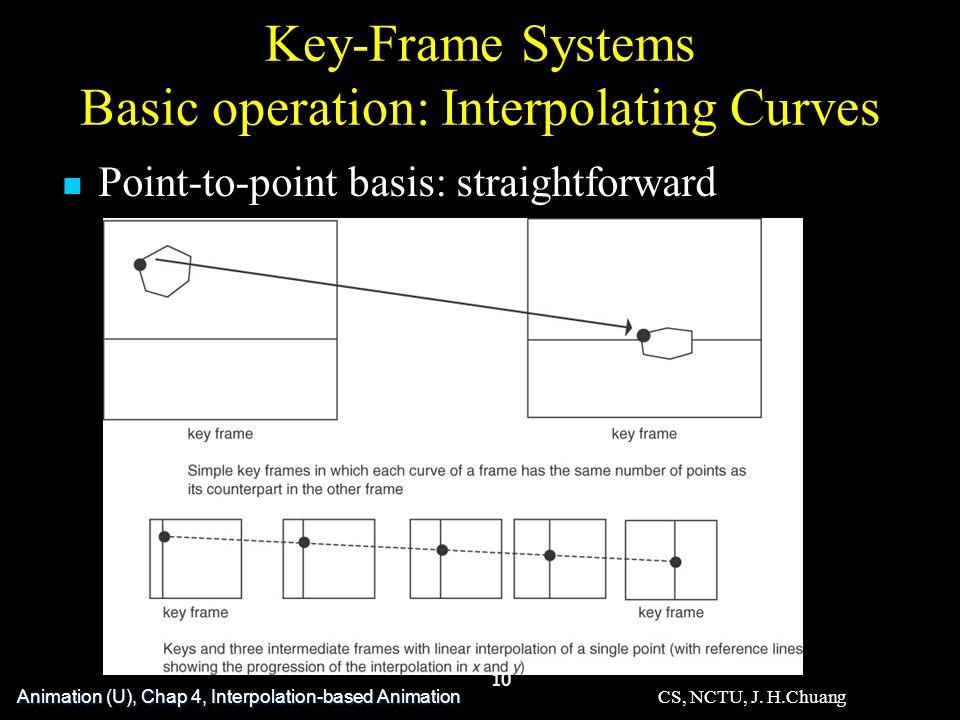 Chap 4 Interpolation-Based Animation Animation (U), Chap 4 ...