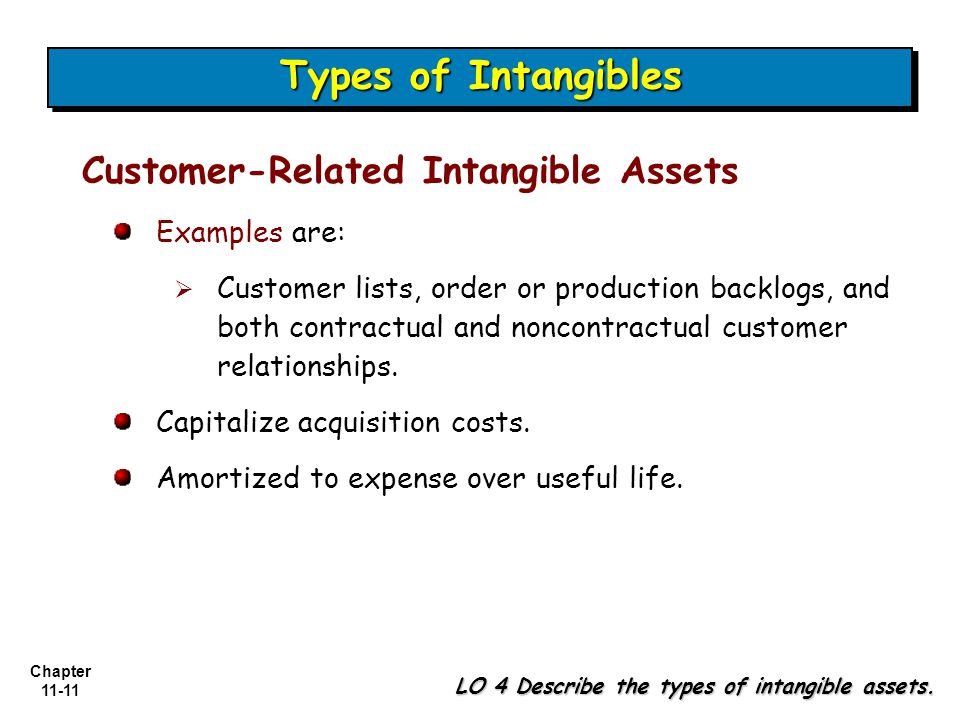 Chapter Chapter 11 2 Chapter 11 Intangible Assets Intermediate