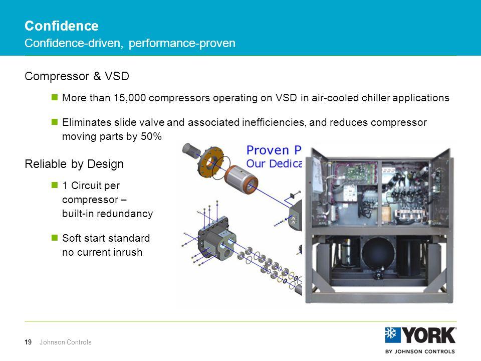 Compressor Slide Valve Wiring Diagram - Wiring Diagram ... on