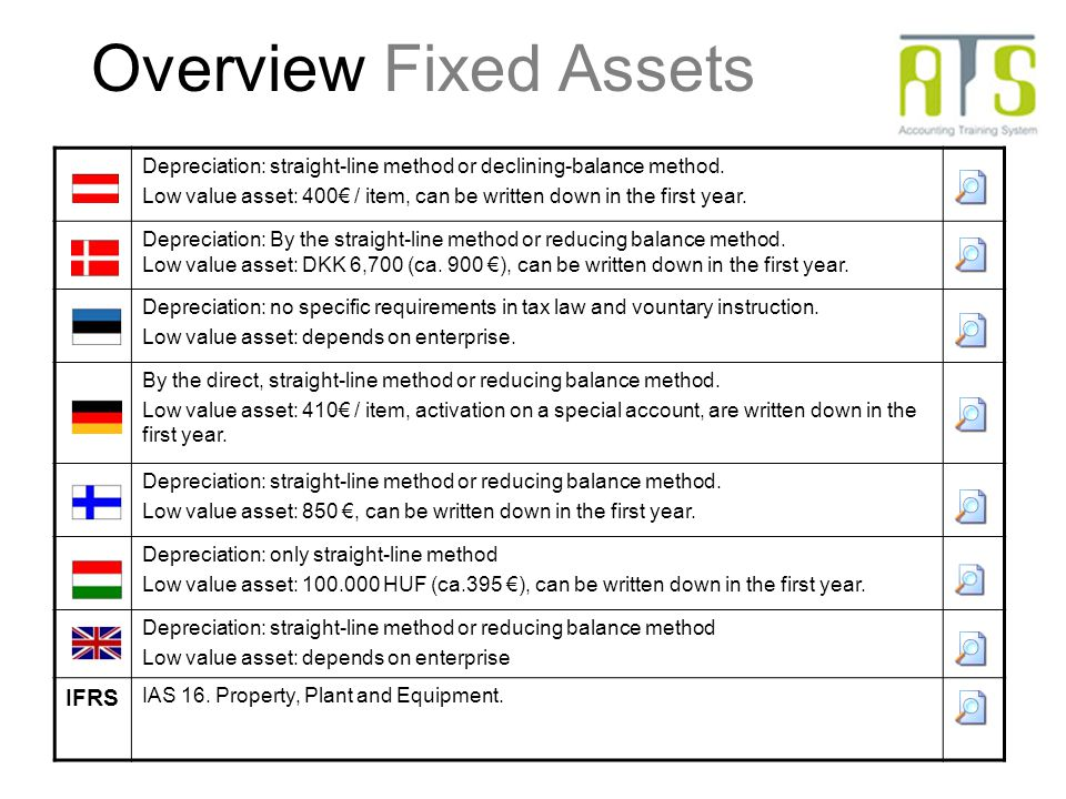 differences in accounting topic fixed assets overview fixed assets