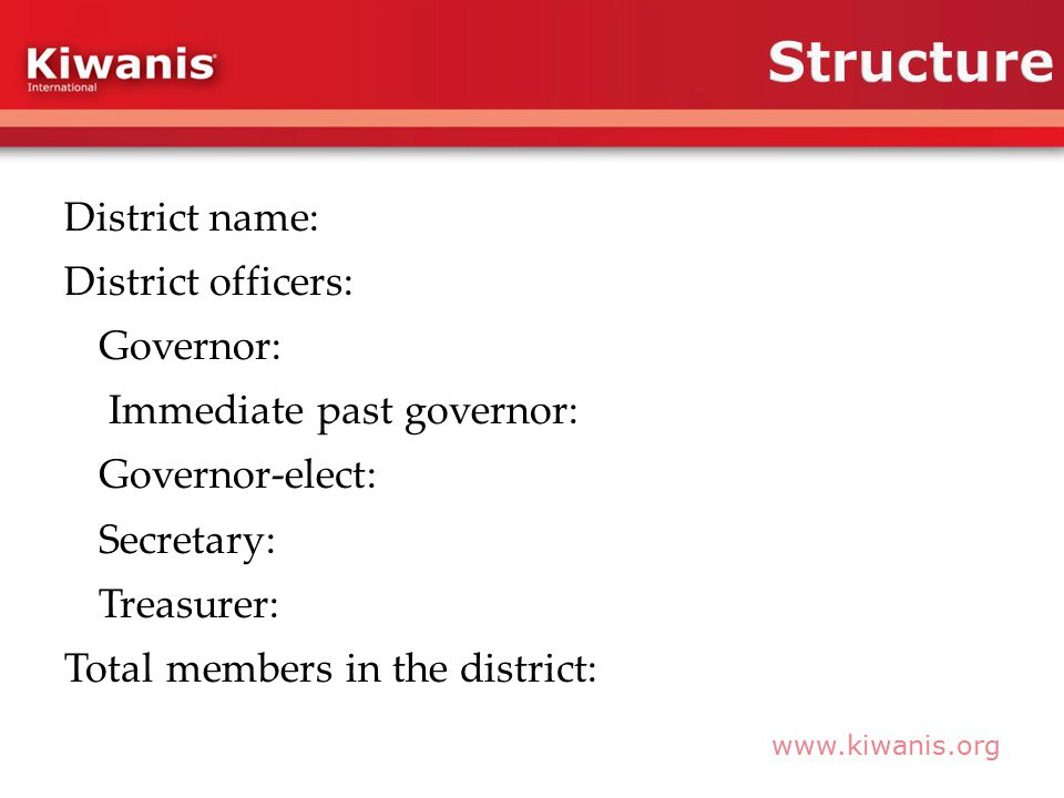 District name: District officers: Governor: Immediate past governor: Governor-elect: Secretary: Treasurer: Total members in the district: