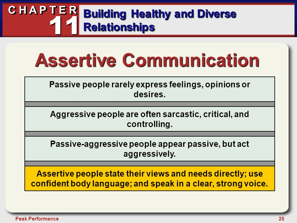 25Peak Performance C H A P T E R Building Healthy and Diverse Relationships 11 Assertive Communication Passive people rarely express feelings, opinions or desires.