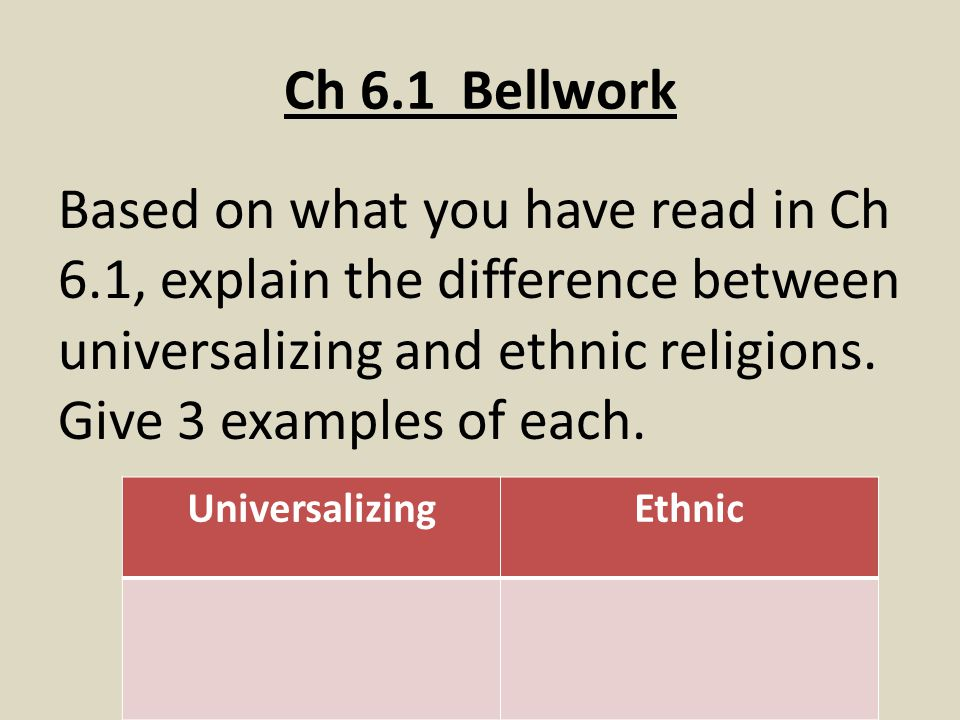 world religions ch 8 essay responses Shkinism study guide by rldevito includes 20 questions covering  intro to world religions exam 1  world religions ch 8 essay responses 79 terms rel 100 test one.