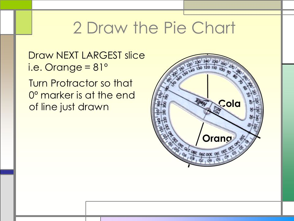Pie Charts Why A Pie Chart Very Visual Easy To Read Slices