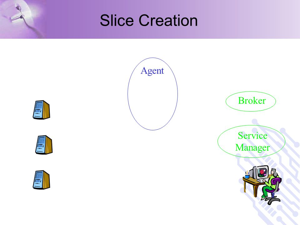 Slice Creation Agent Service Manager Broker