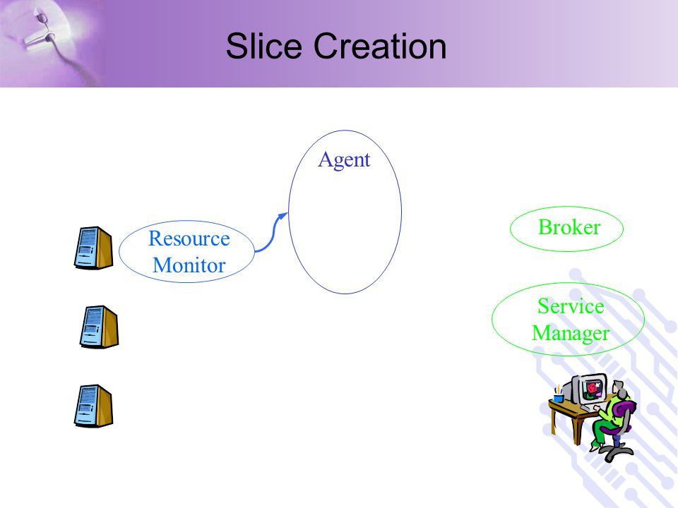 Slice Creation Service Manager Broker Resource Monitor Agent
