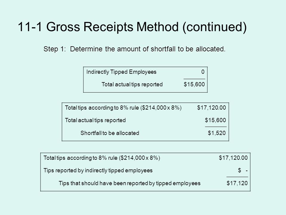 chapter 11 payroll accounting gross receipts method the gross