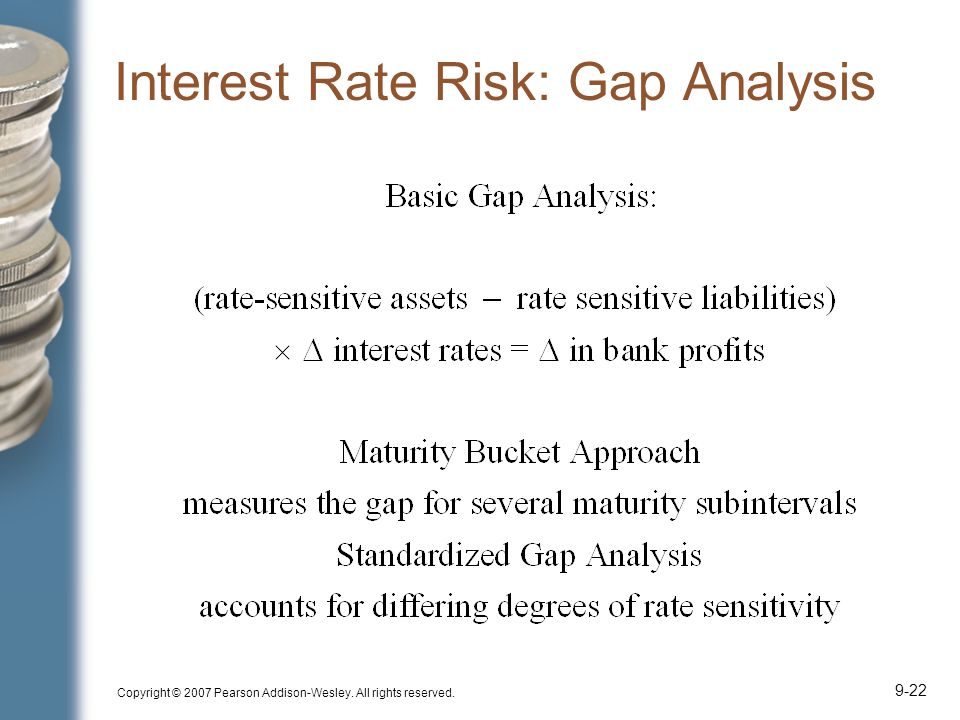 Copyright © 2007 Pearson Addison-Wesley. All rights reserved Interest Rate Risk: Gap Analysis