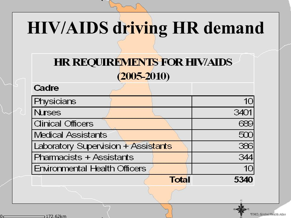 WHO, Global Health Atlas HIV/AIDS driving HR demand