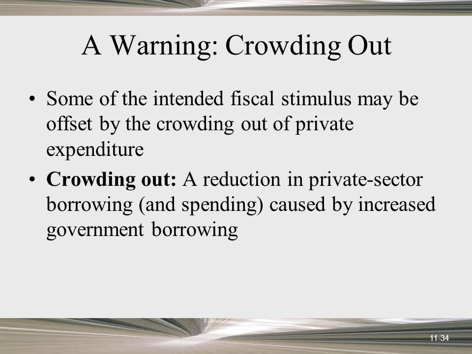 11-34 A Warning: Crowding Out Some of the intended fiscal stimulus may be offset by the crowding out of private expenditure Crowding out: A reduction in private-sector borrowing (and spending) caused by increased government borrowing
