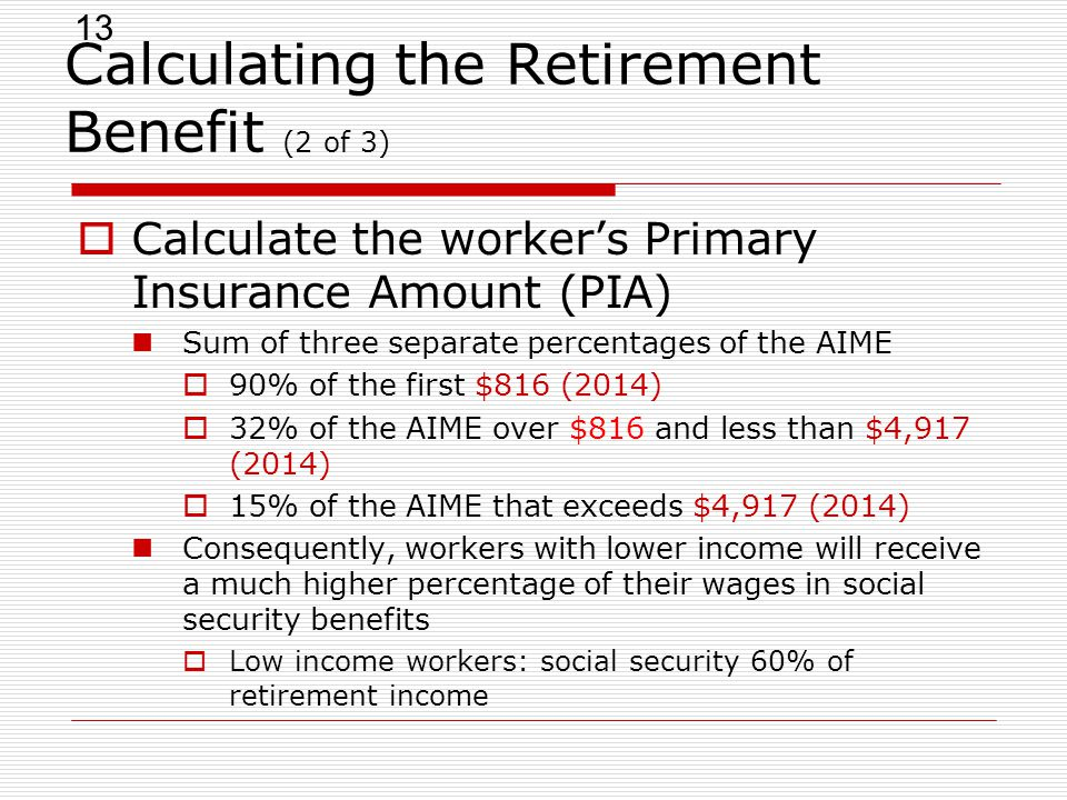13 Calculating the Retirement Benefit (2 of 3)  Calculate the worker's Primary Insurance Amount (PIA) Sum of three separate percentages of the AIME  90% of the first $816 (2014)  32% of the AIME over $816 and less than $4,917 (2014)  15% of the AIME that exceeds $4,917 (2014) Consequently, workers with lower income will receive a much higher percentage of their wages in social security benefits  Low income workers: social security 60% of retirement income
